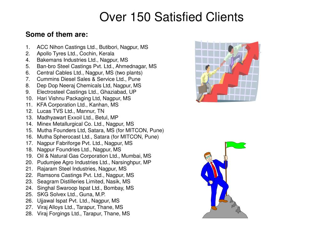 Over 150 Satisfied Clients