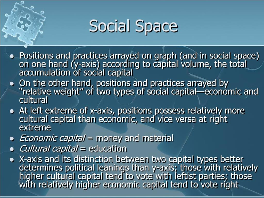 Social Space