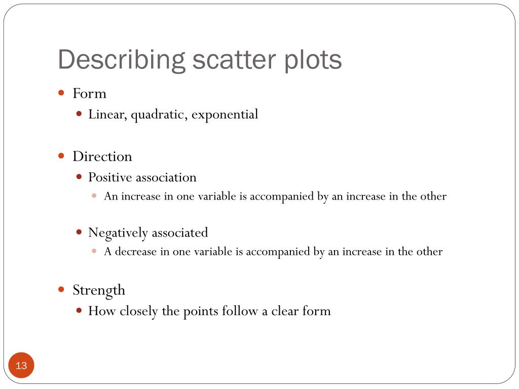 Describing scatter plots