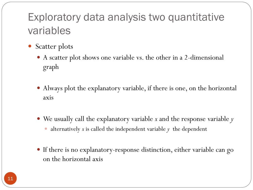 Exploratory data analysis two quantitative variables