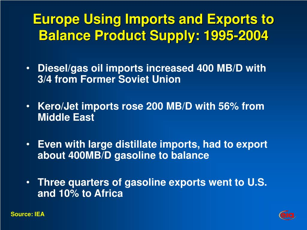Europe Using Imports and Exports to Balance Product Supply: 1995-2004
