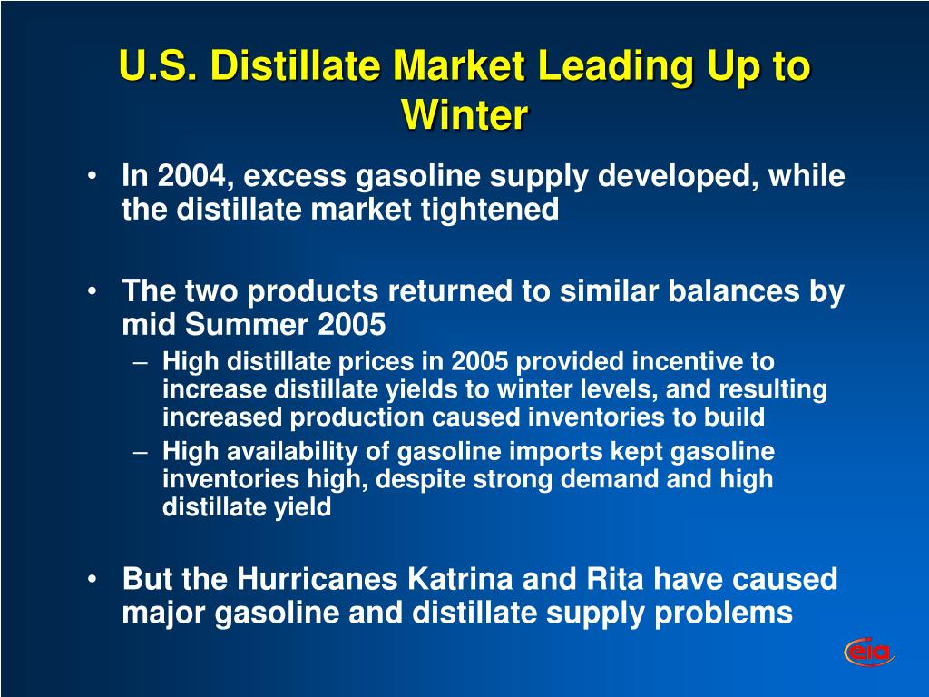 U.S. Distillate Market Leading Up to Winter