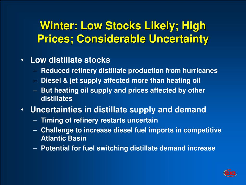 Winter: Low Stocks Likely; High Prices; Considerable Uncertainty