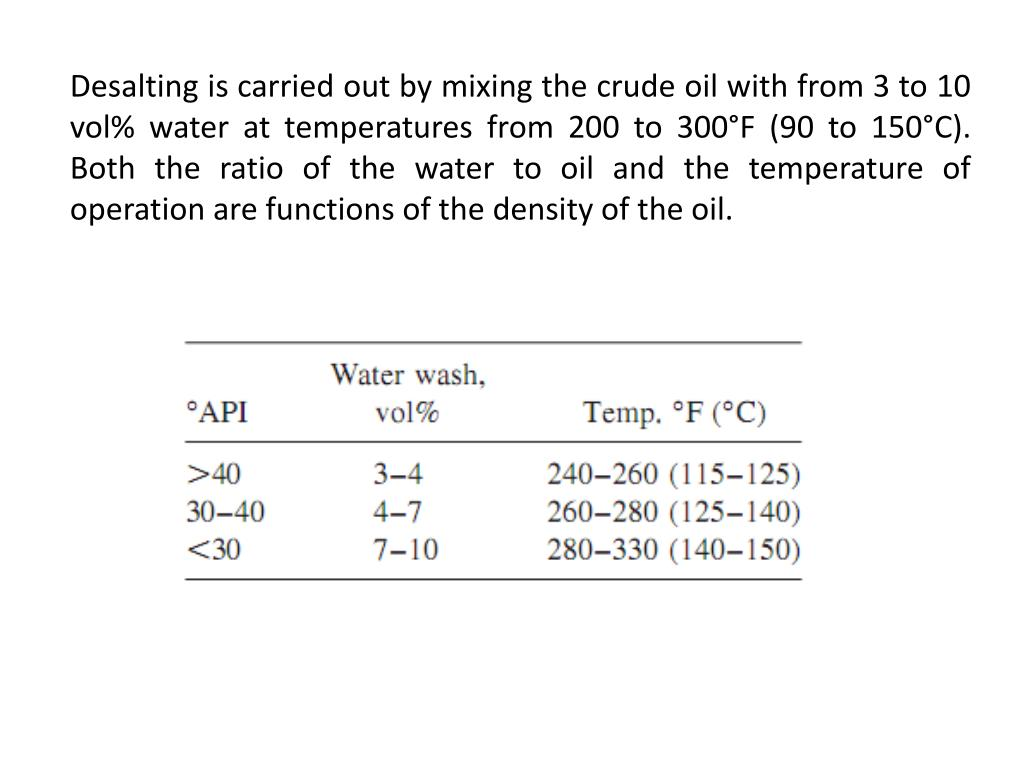 Desalting is carried out by mixing the crude oil with from 3 to 10