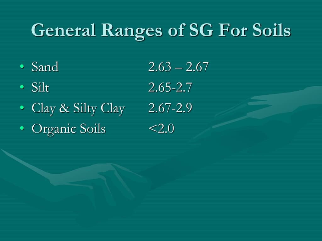 General Ranges of SG For Soils