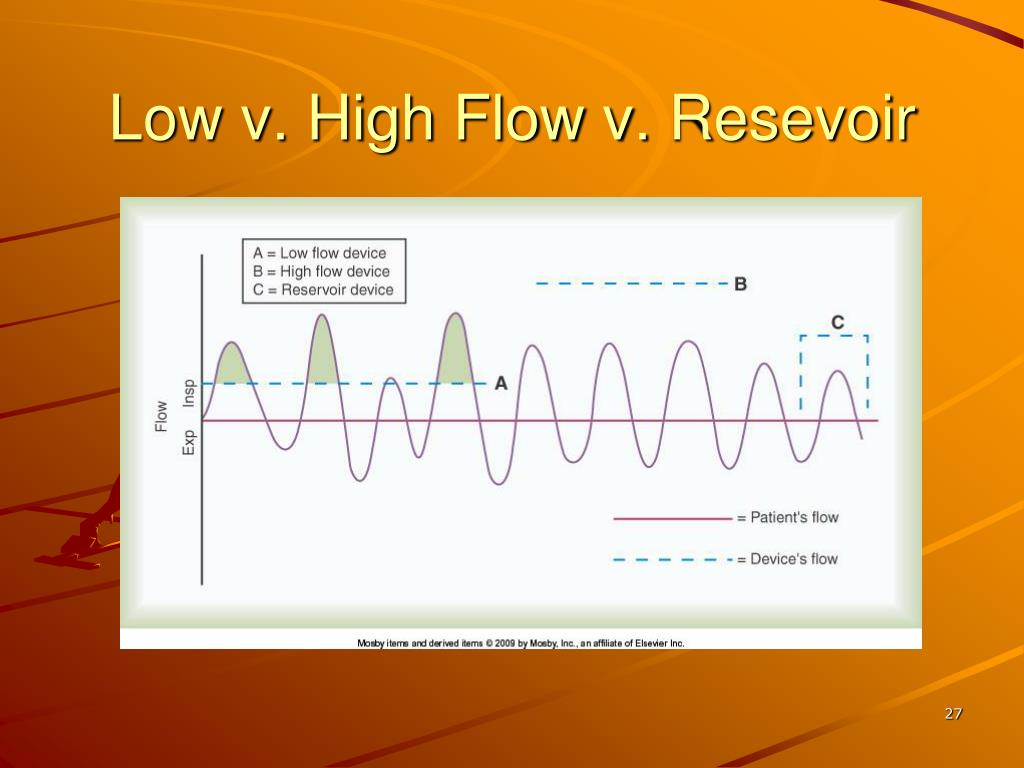 Low v. High Flow v.
