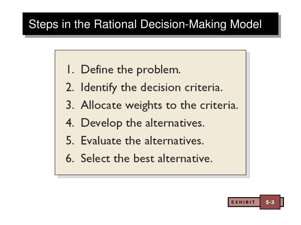 an analysis of the rational decision making model essay Consumer decision making process: a detailed analysis posted on july 6, 2013 by john dudovskiy the consumer decision making is a complex process with involves all the stages from problem recognition to post purchase activities.