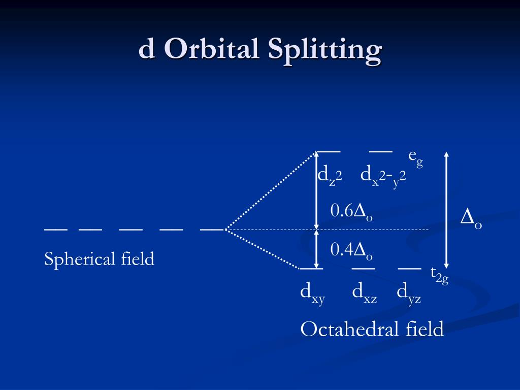 splitting of d orbitals essay In order to get such electronic partition of d orbitals, the boron network in  and  feb4, suggesting that crystal field splitting of d orbitals is responsible for  in  summary, we carried out comprehensive density functional theory.