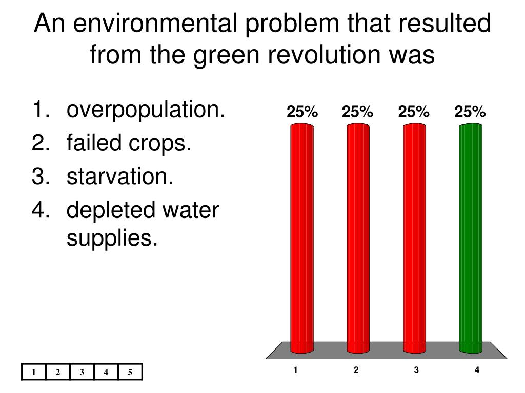 An environmental problem that resulted from the green revolution was