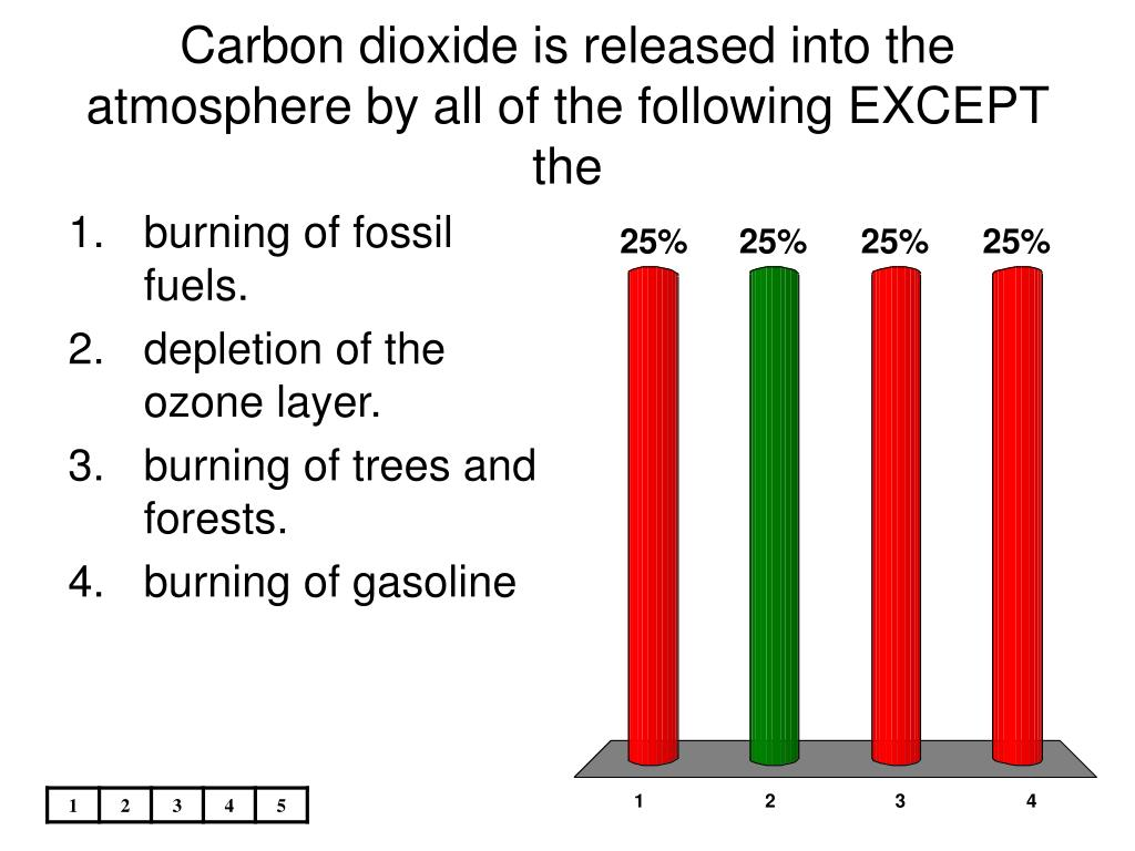 Carbon dioxide is released into the atmosphere by all of the following EXCEPT the