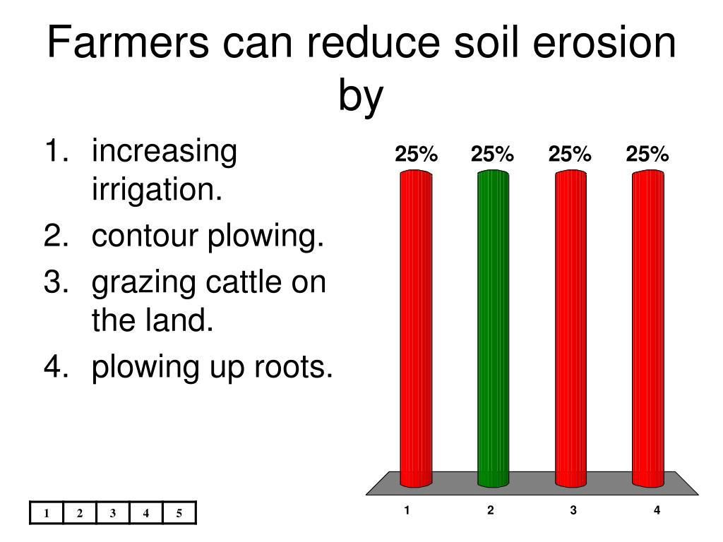 Farmers can reduce soil erosion by
