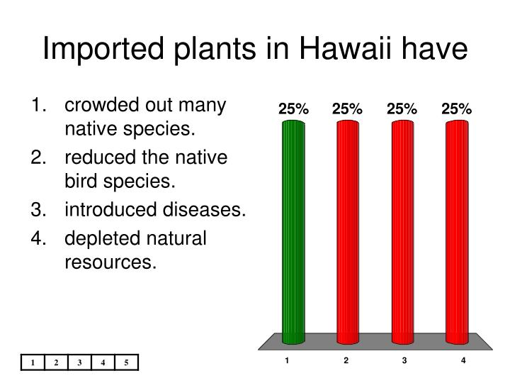 Imported plants in hawaii have