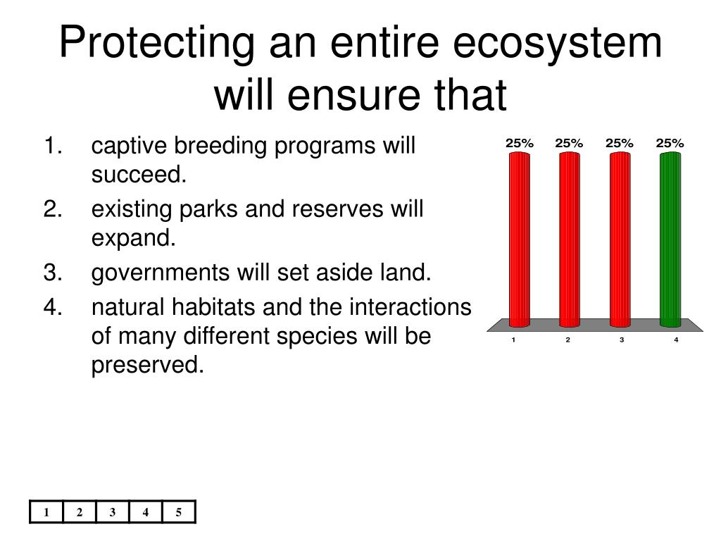 Protecting an entire ecosystem will ensure that
