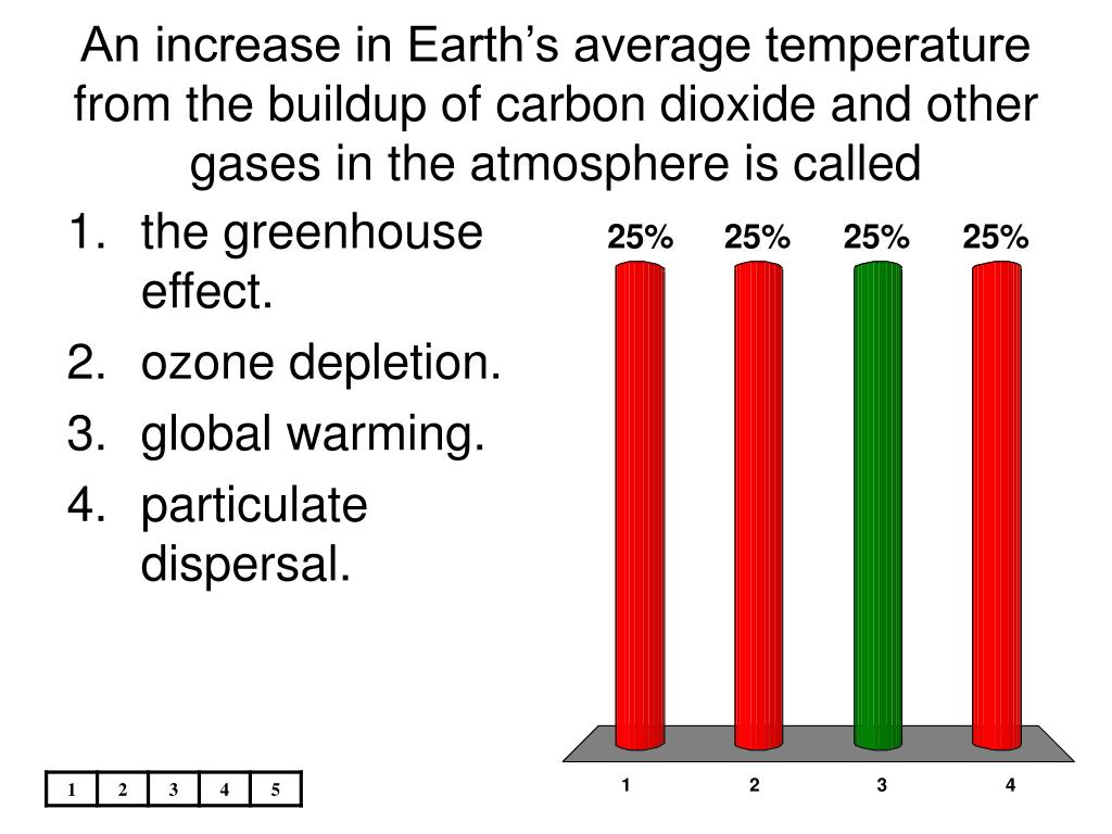 An increase in Earth's average temperature from the buildup of carbon dioxide and other gases in the atmosphere is called