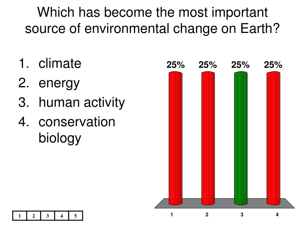 Which has become the most important source of environmental change on Earth?