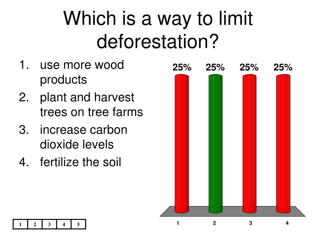 Which is a way to limit deforestation?