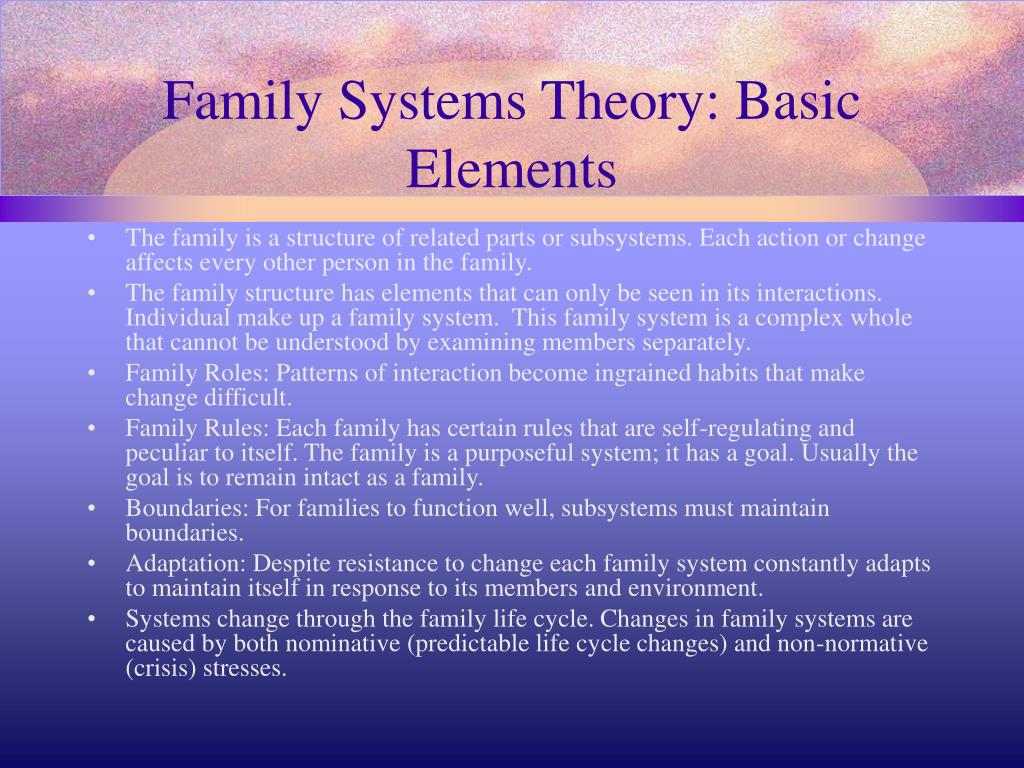 Family Systems Theory: Basic Elements