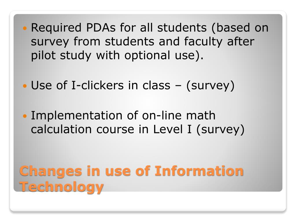 Required PDAs for all students (based on survey from students and faculty after pilot study with optional use).