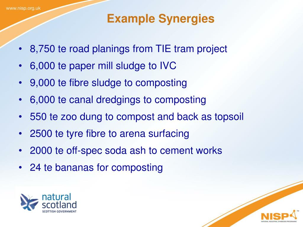Example Synergies