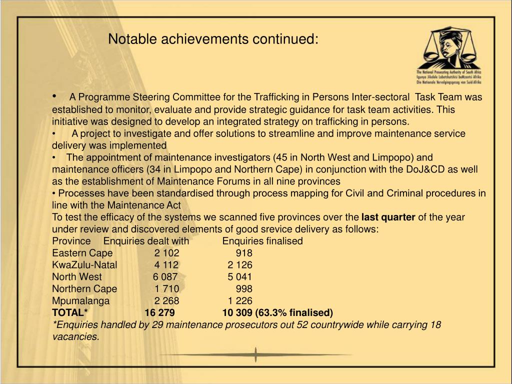 Notable achievements continued: