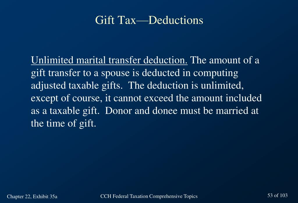 Gift Tax—Deductions