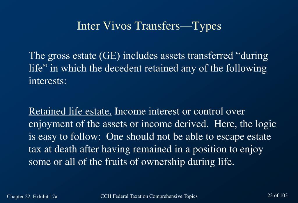 Inter Vivos Transfers—Types