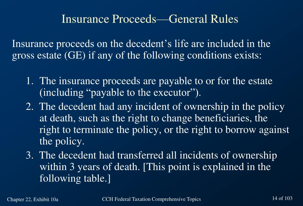 Insurance Proceeds—General Rules