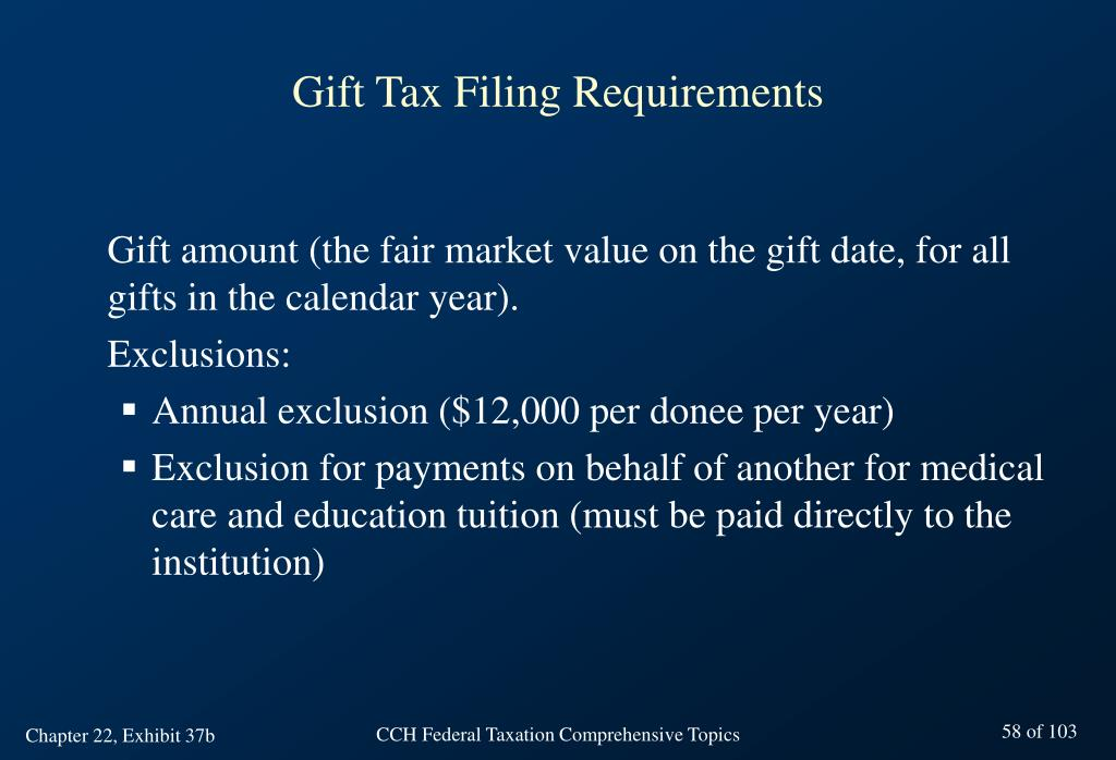 Gift Tax Filing Requirements