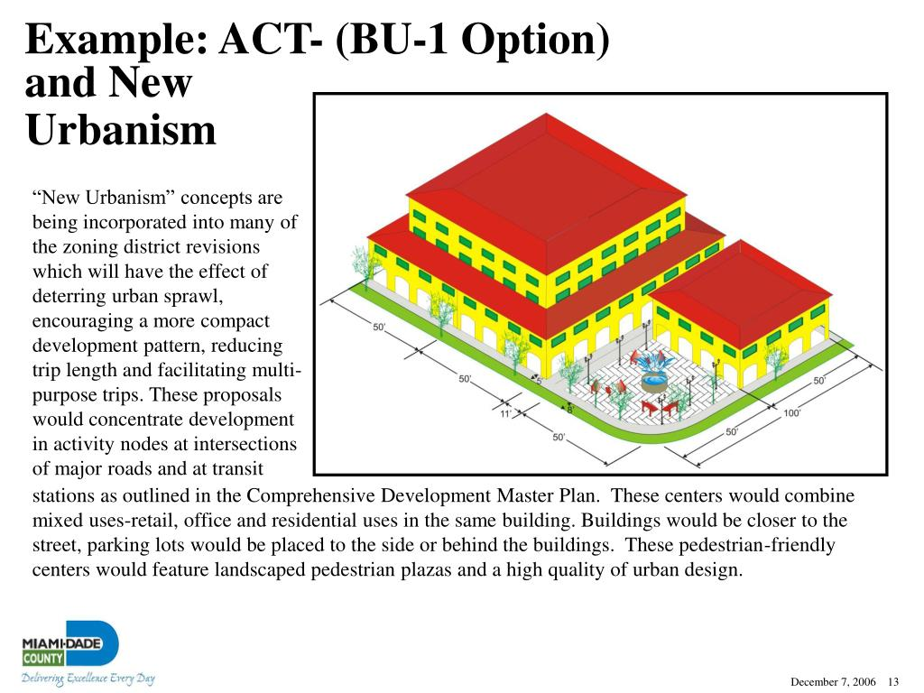 Example: ACT- (BU-1 Option)