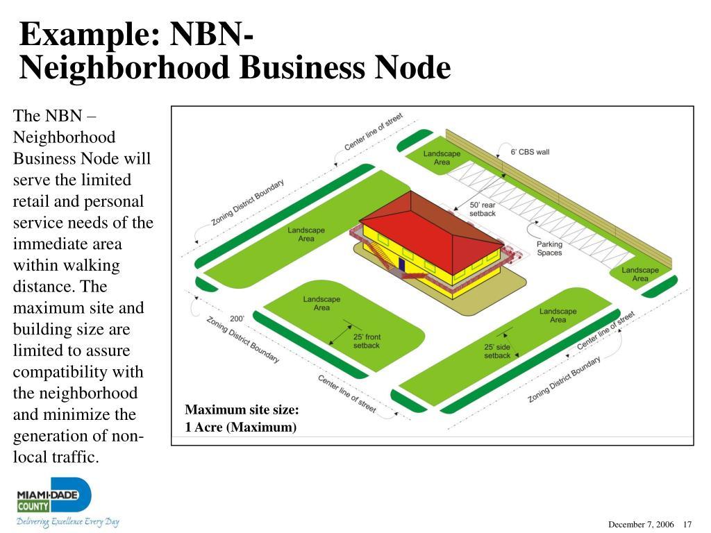 Example: NBN-