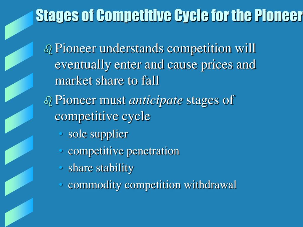 Stages of Competitive Cycle for the Pioneer