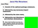 java file structure