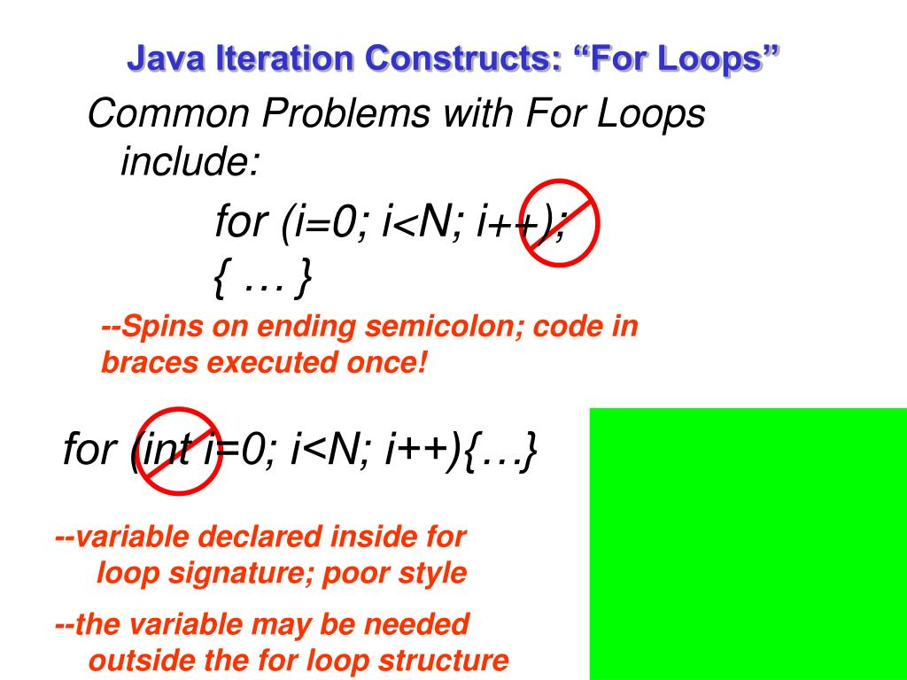 "Java Iteration Constructs: ""For Loops"""