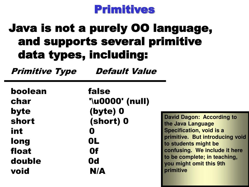 Java is not a purely OO language, and supports several primitive data types, including: