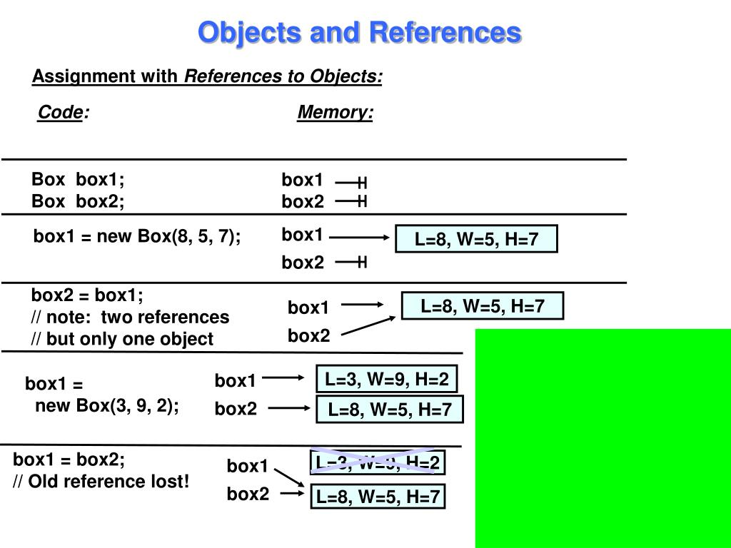 Objects and References