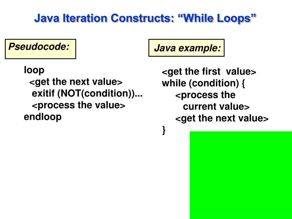 "Java Iteration Constructs: ""While Loops"""