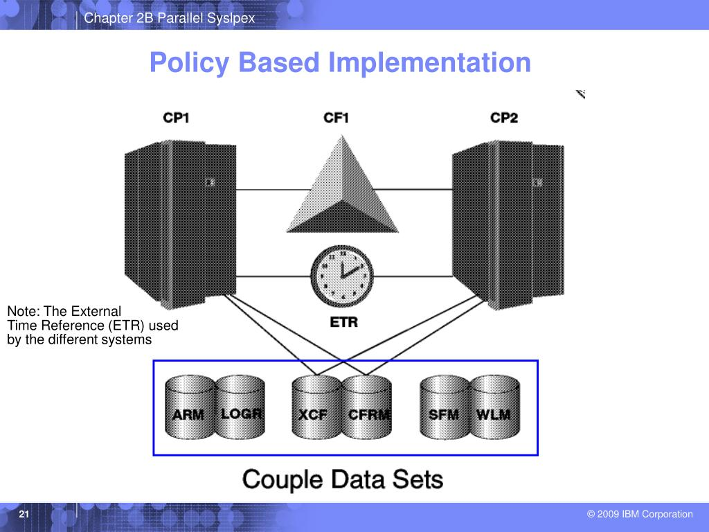 Policy Based Implementation