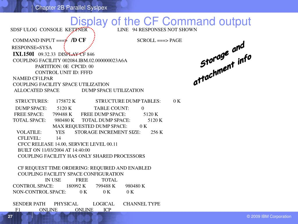 Display of the CF Command output