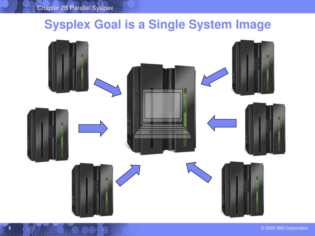 Sysplex Goal is a Single System Image