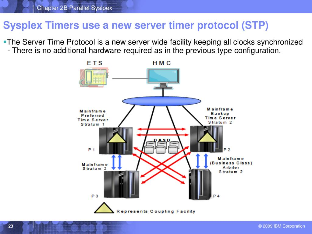 Sysplex Timers use a new server timer protocol (STP)