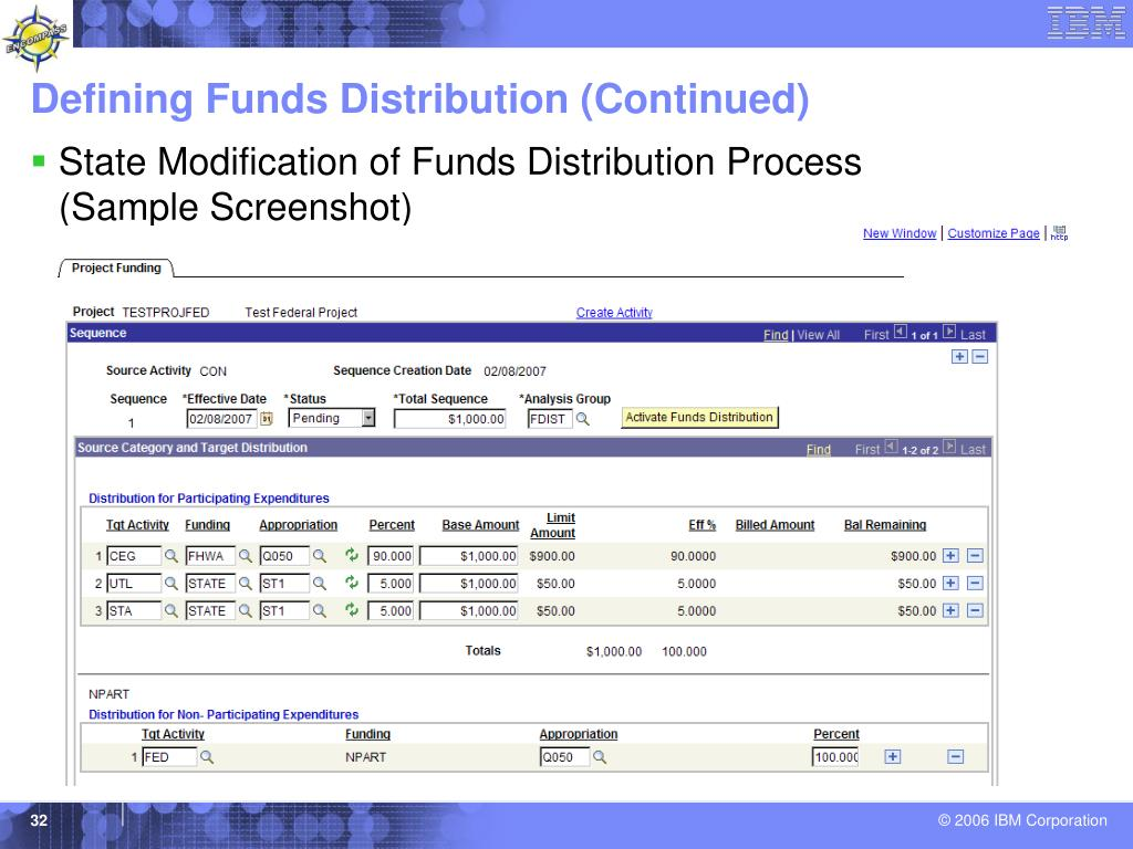 Defining Funds Distribution (Continued)