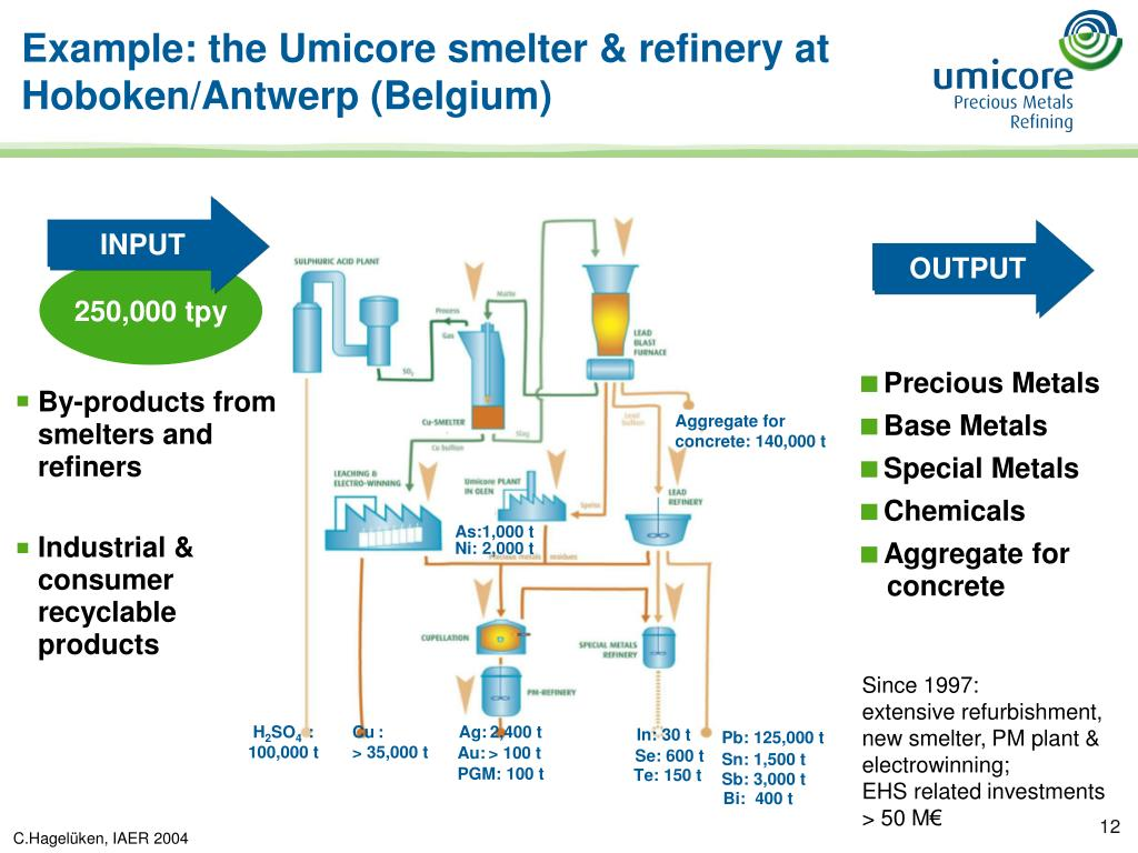 By-products from smelters and refiners