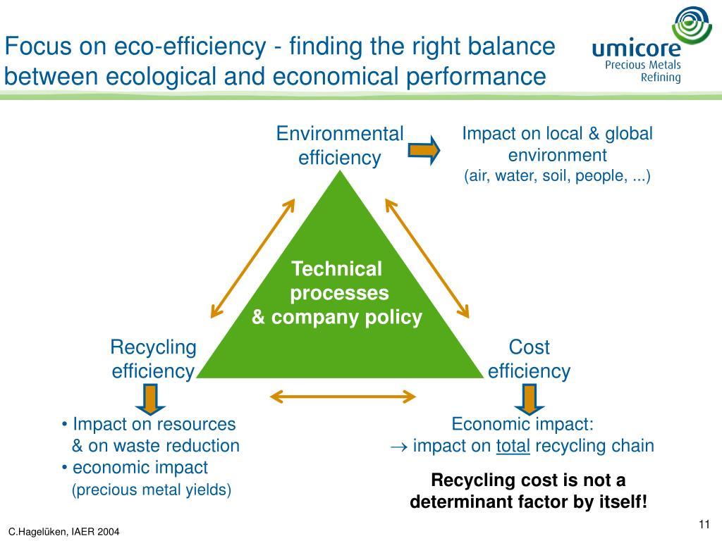Environmental efficiency