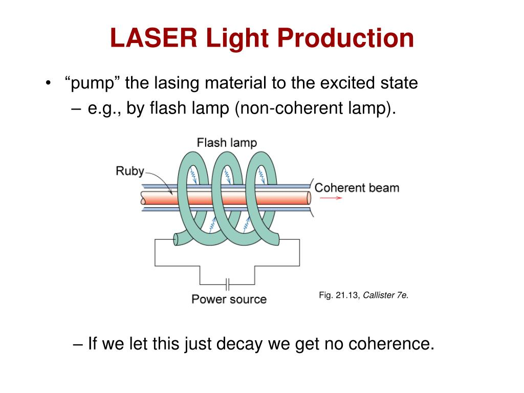 LASER Light Production
