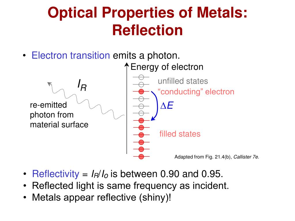 Optical Properties of Metals:  Reflection