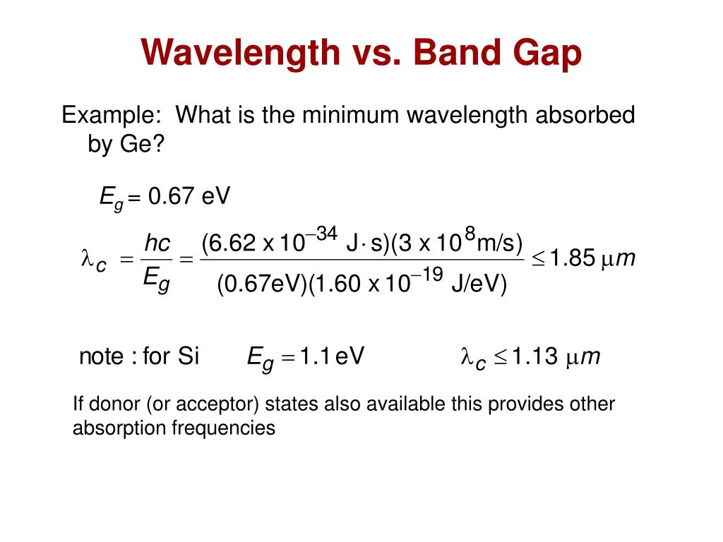 Wavelength vs. Band Gap