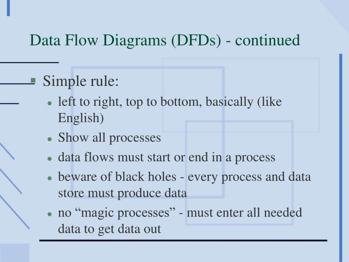 Data Flow Diagrams (DFDs) - continued