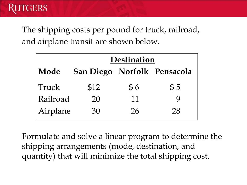 The shipping costs per pound for truck, railroad,