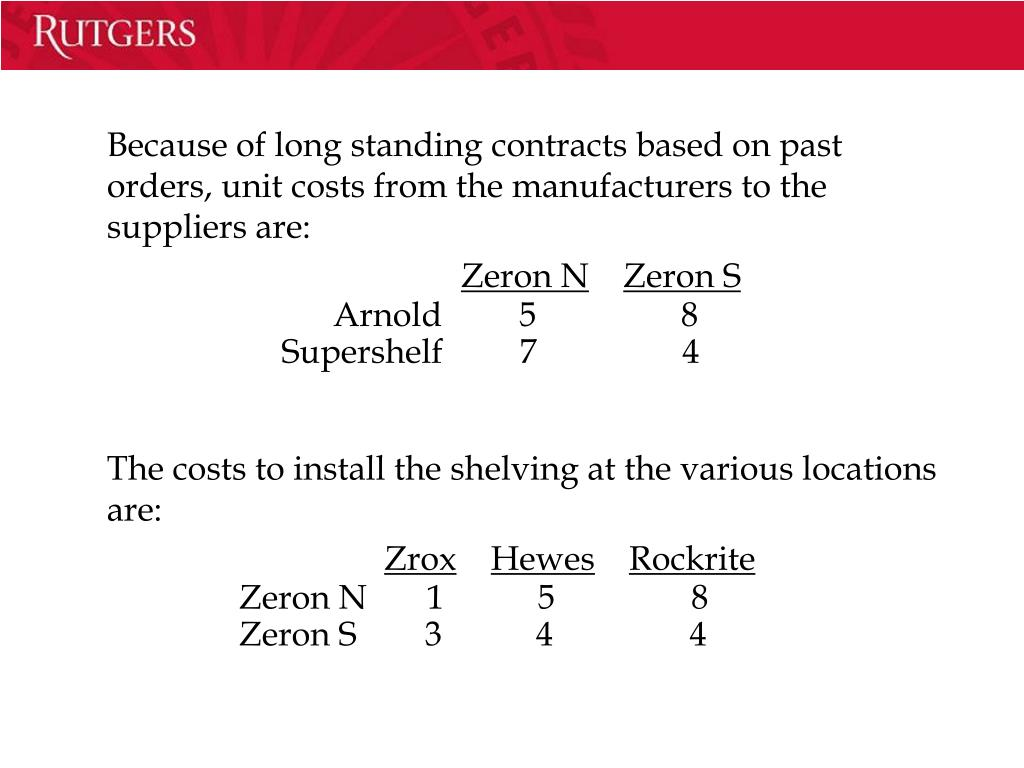 Because of long standing contracts based on past orders, unit costs from the manufacturers to the suppliers are: