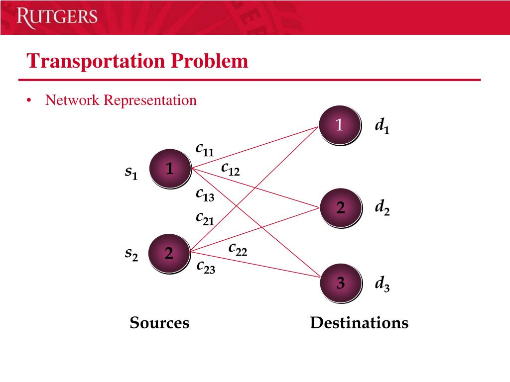 transportation problem Transportation problems are often used in, surprise, transportation planning for instance, in an application where goods are at a warehouse, one problem might be to assign customers to a warehouse so as to meet their demands.